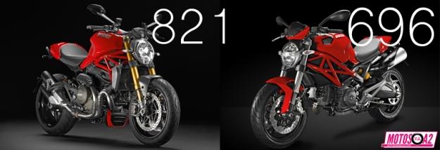 Ducati 821 para el A2